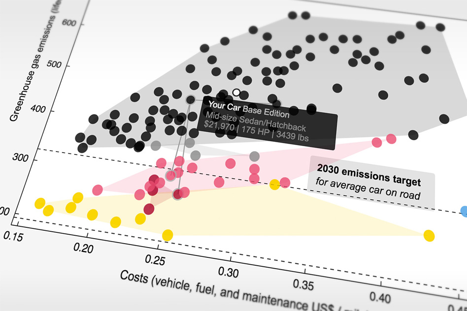 Study: Low-emissions vehicles cost less over car's lifetime